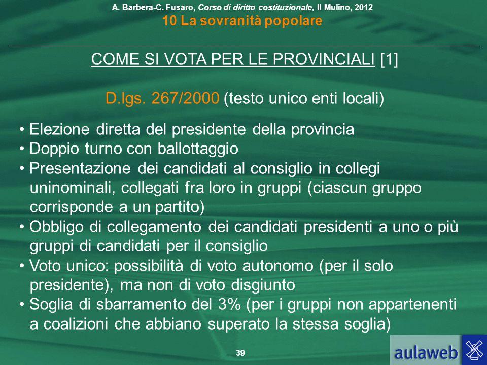 COME SI VOTA PER LE PROVINCIALI [1]